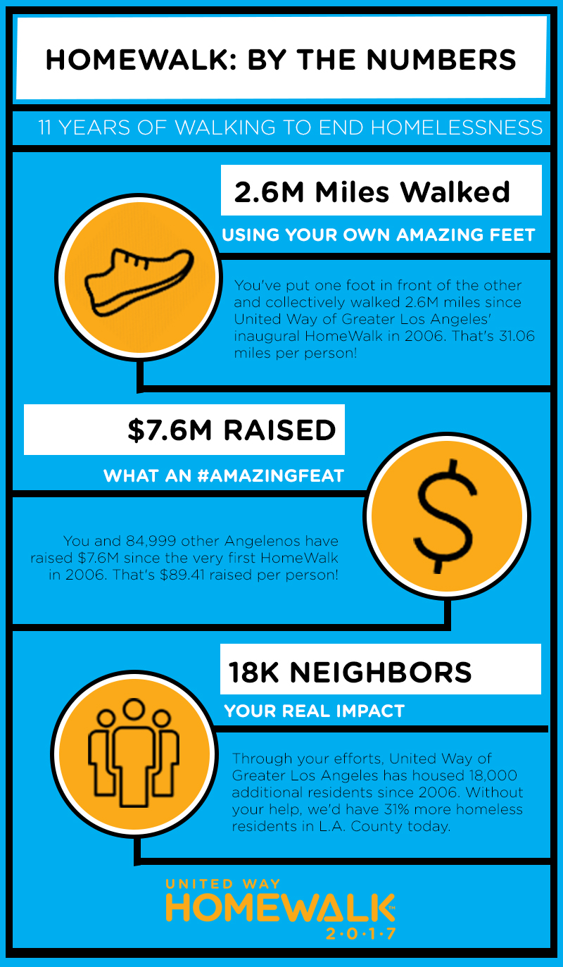 HomeWalk_infographic_3.jpg
