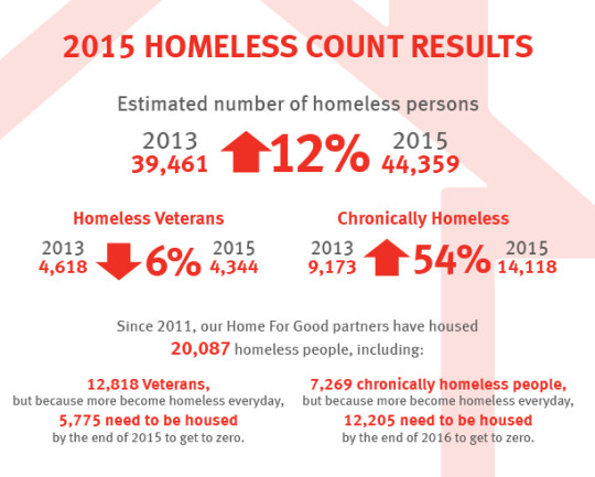 HomelessnessCountBanner-01