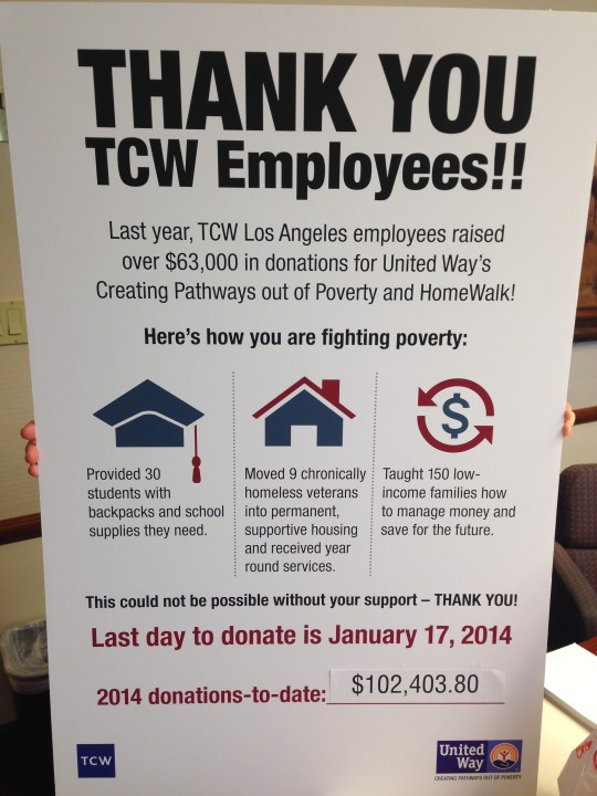 Trust Company of the West just concluded an outstanding employee giving campaign on January 17. The team at TCW created signs like this one to engage their employees and to help build a better Los Angeles for everyone!