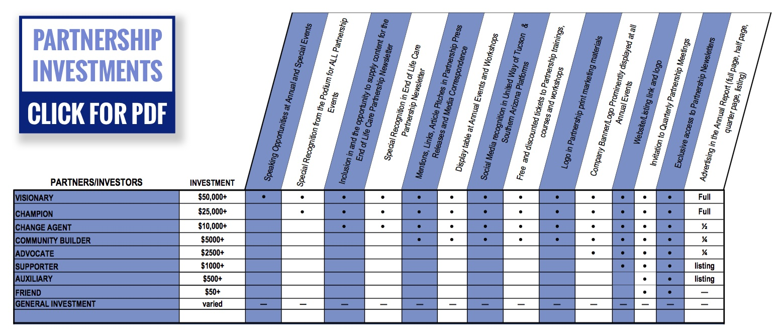 Partnership Investment Tiers