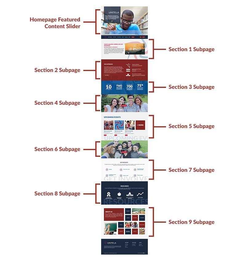 homepage-guide.jpg