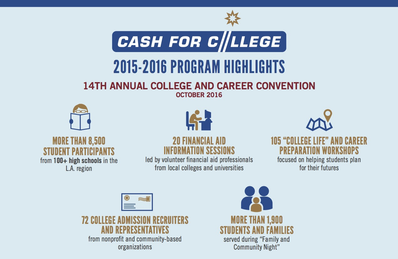 CFC-ProgramIHighlights_2016_copy.jpg