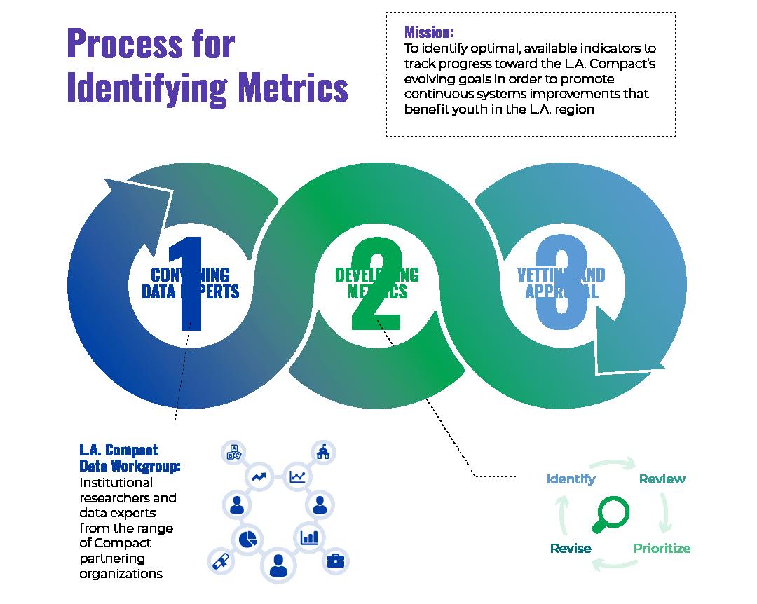 Identifying-Metrics-Graphic.png