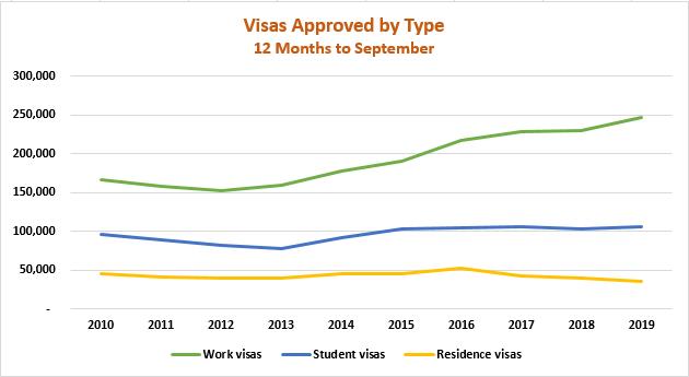 VisaGraph.png