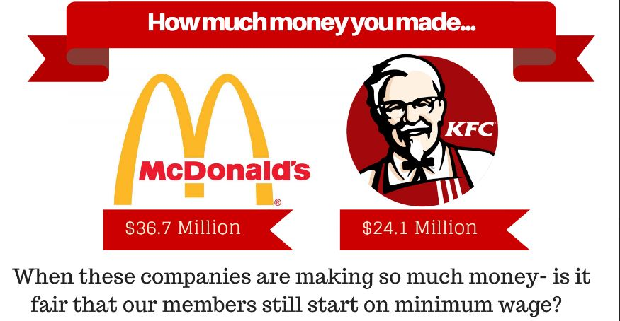 Fast food companies making big money