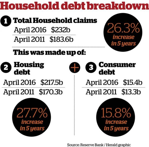 household_debt.jpg