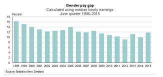 gender_pay_gap.jpg