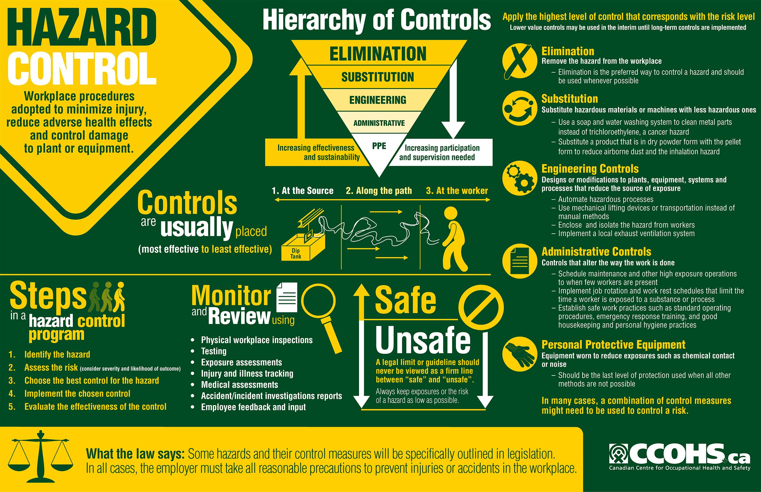 hazard_control.jpg