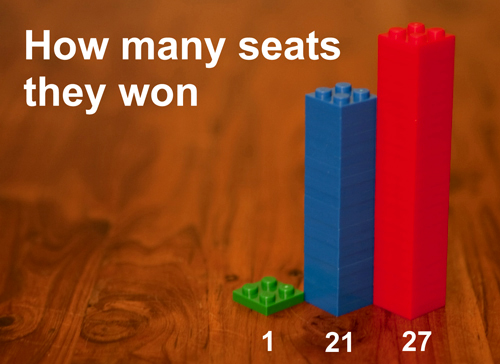seats_won_FINAL.jpg