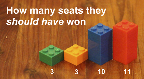 seats_should_have_won.jpg