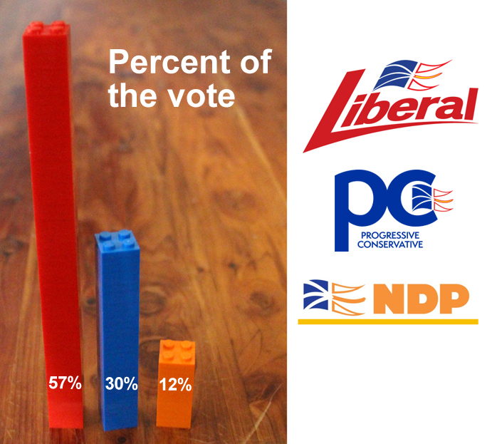 Popular_Vote.jpg