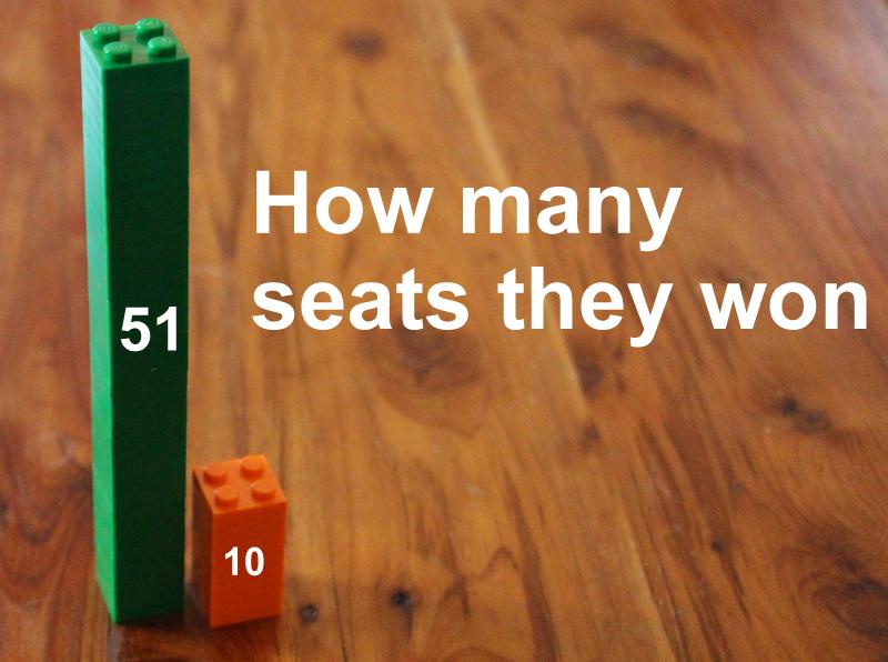 Seats_won.jpg