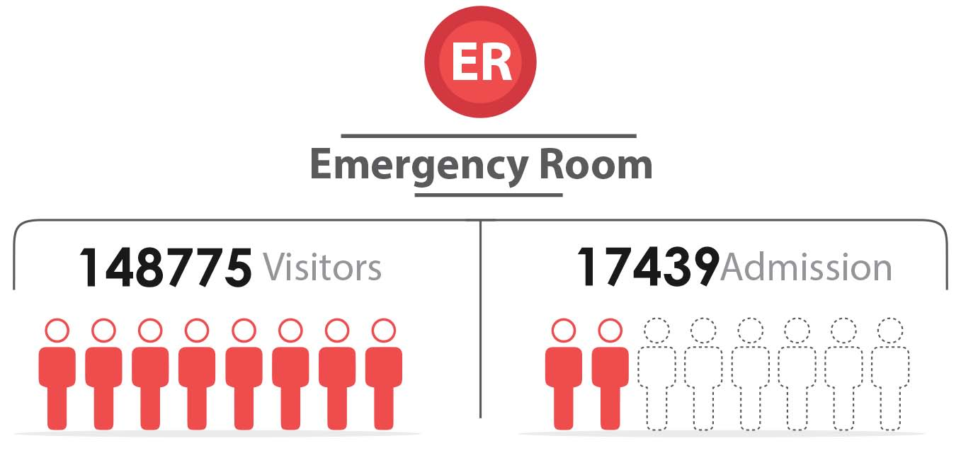 Fig._14.0_Number_of_Emergency_Visitors_and_admission__Whole_of_Syria.jpg