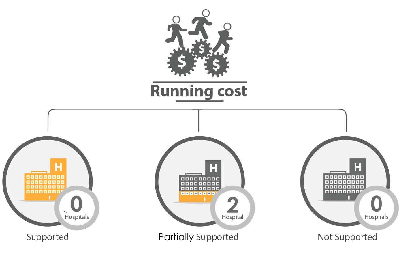 Fig._159.6_Financial_Support_Running_Cost__Latakia.jpg