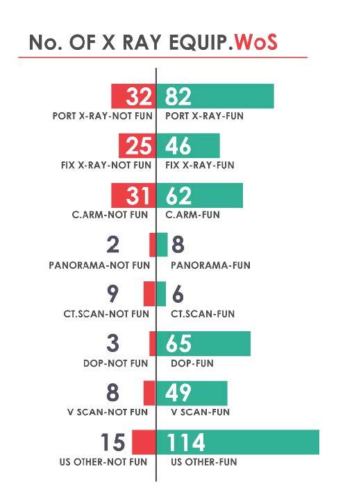 UOSSM_PAC_Final_Hospitals_SURVEY_Report_(2).jpg