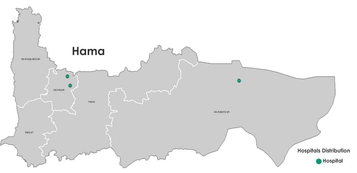 Hama Hospital Research & Statistics - UOSSM Turkey