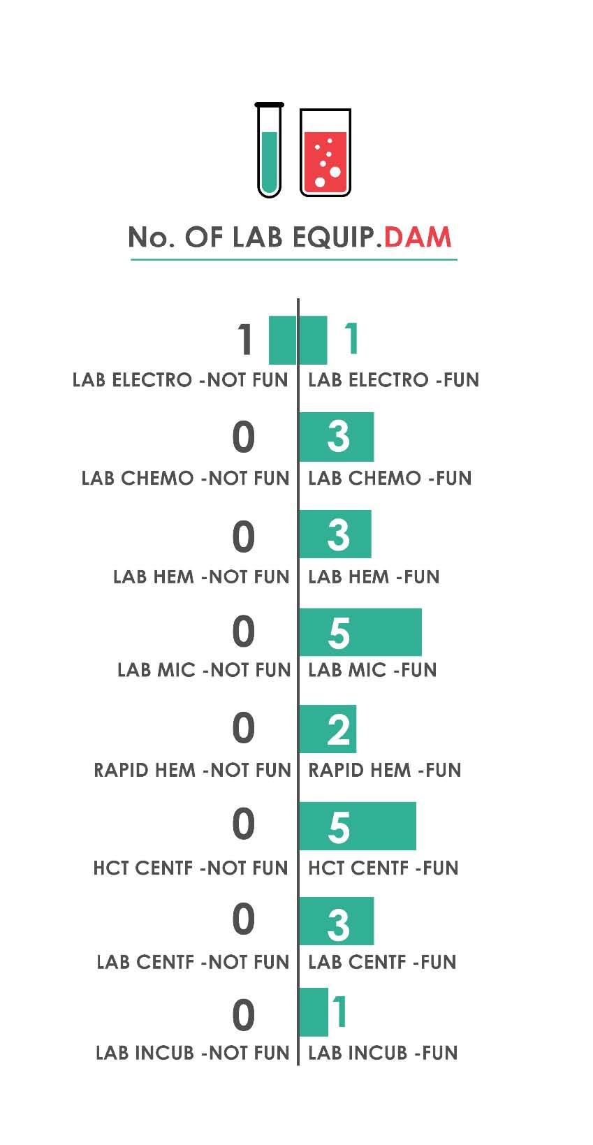 Fig._36.1_Number_of_Laboratory_Equipment__Damascus.jpg