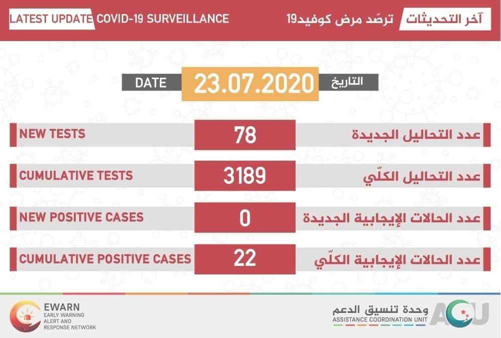 20200723_CovidCases.jpg