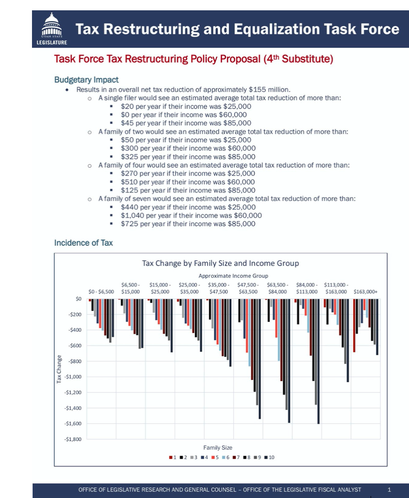 Tax Policy Proposal 4