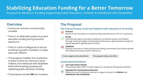 Stabilizing Education Funding for a Better Tomorrow