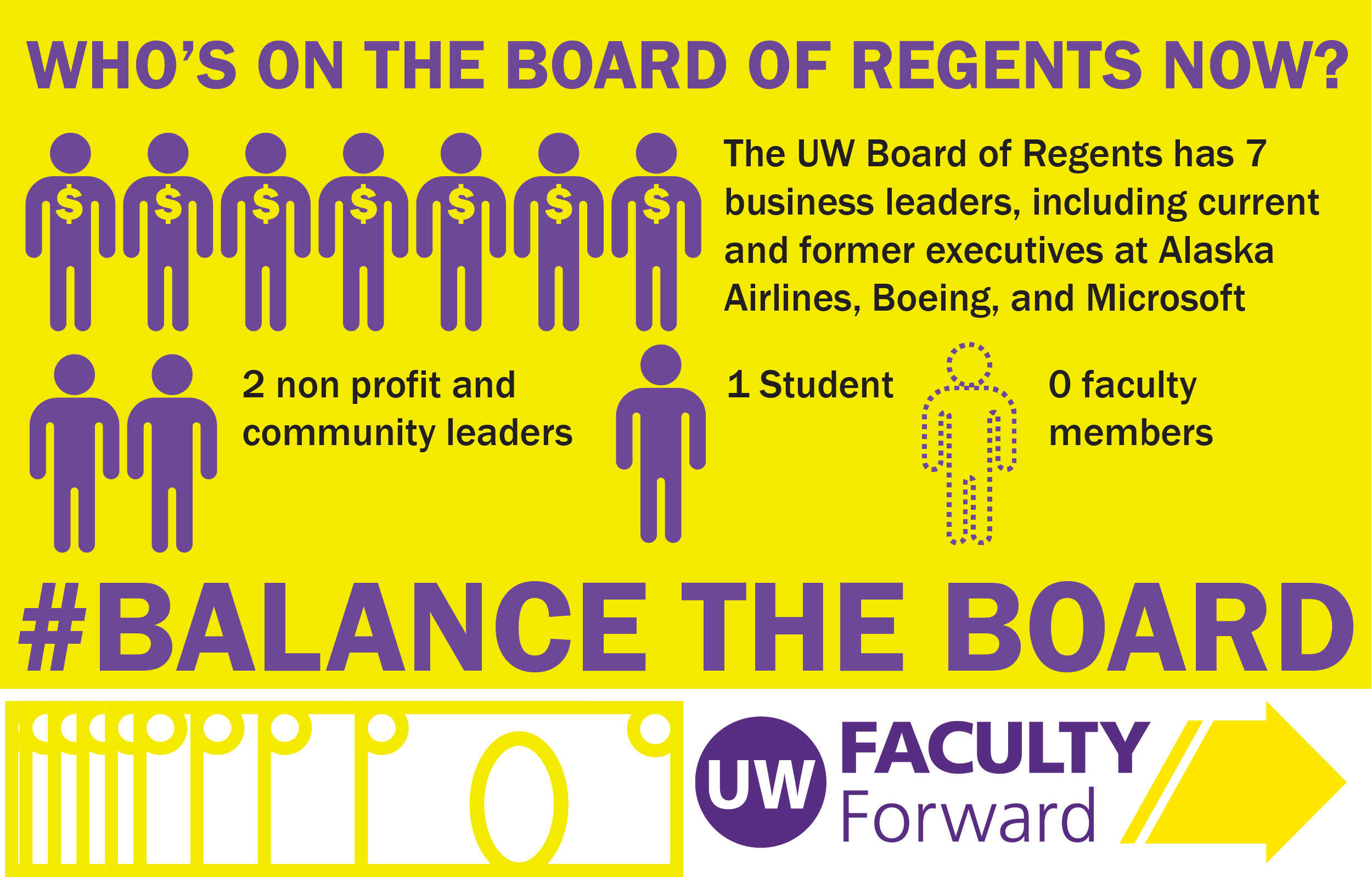 Regents_Social_Media_Social_Infographic.png