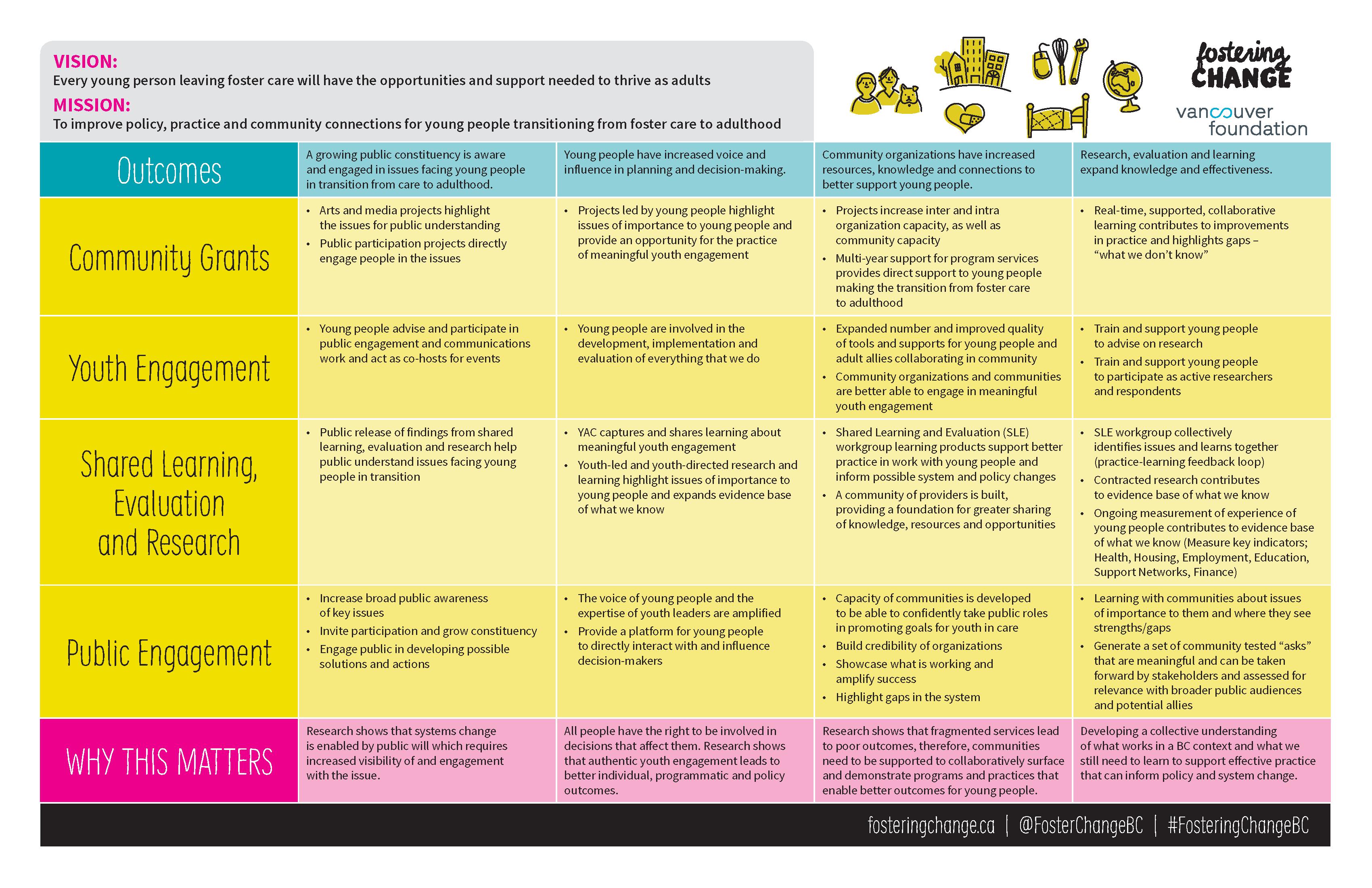 Fostering-Change-Framework-1.png