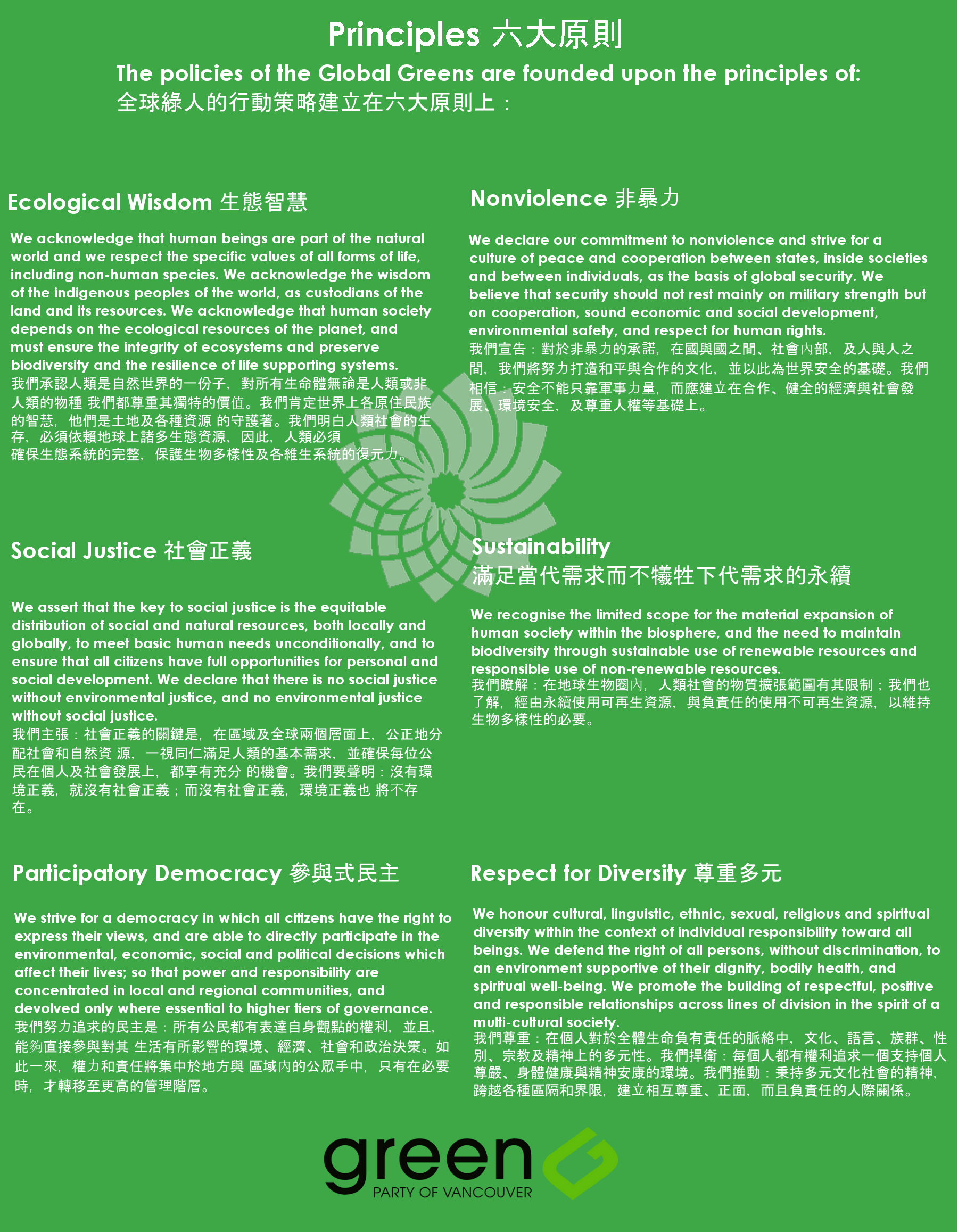 Green_Values_English_Chinese.png
