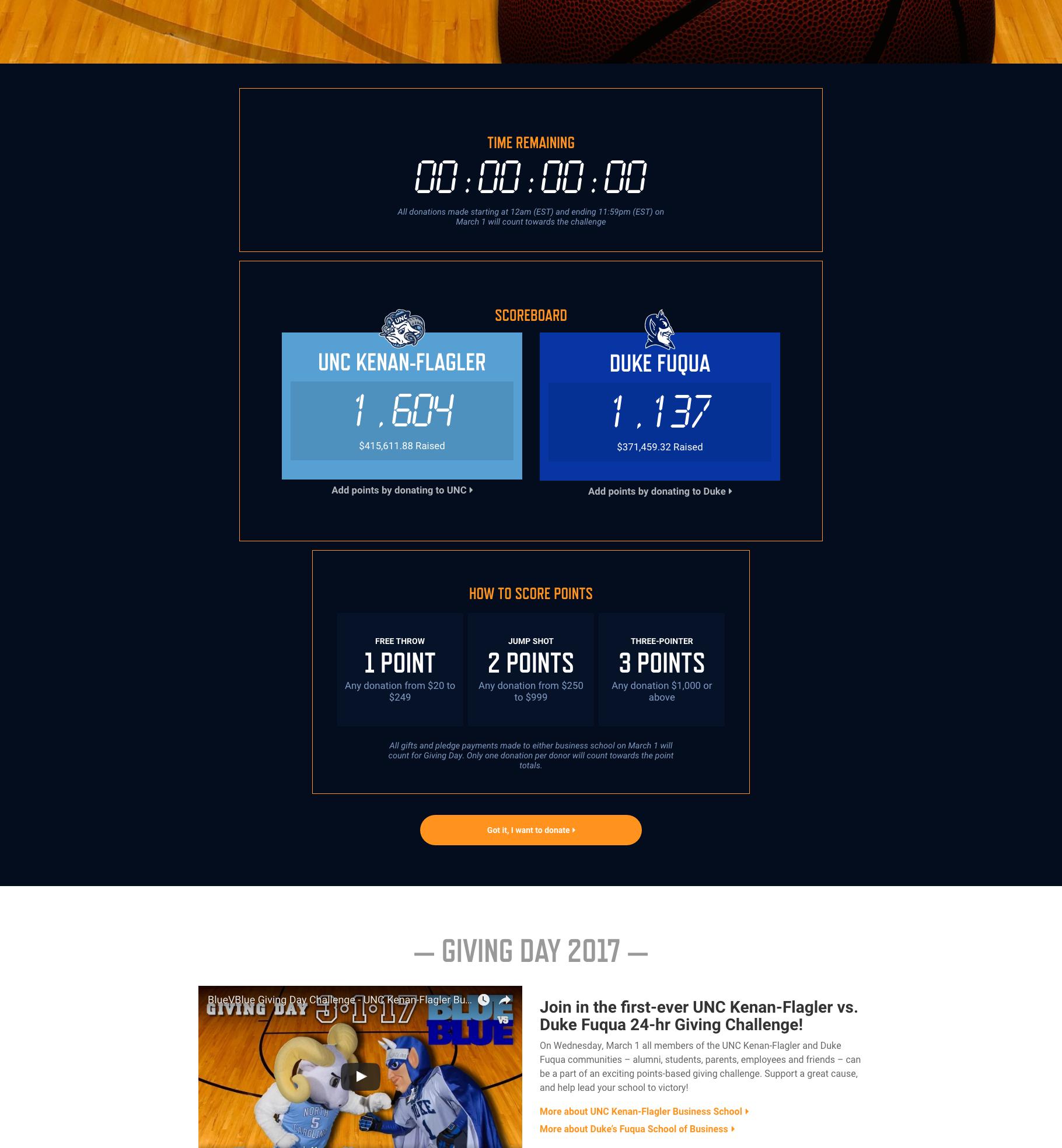 BlueVBlue Scoreboard