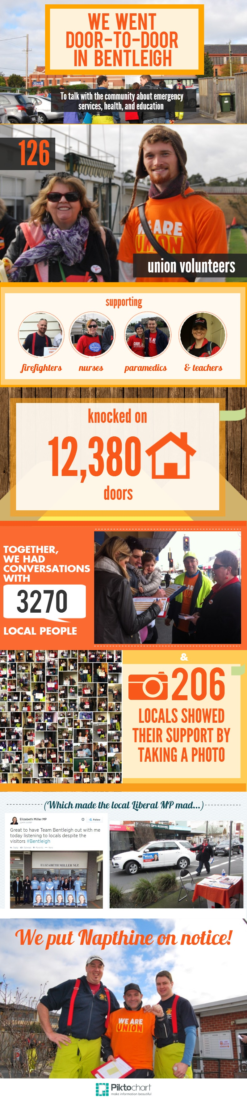 14.07.21_Bentleigh_doorknock_infograph.jpg