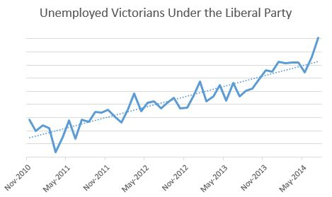 jobs_graph.JPG