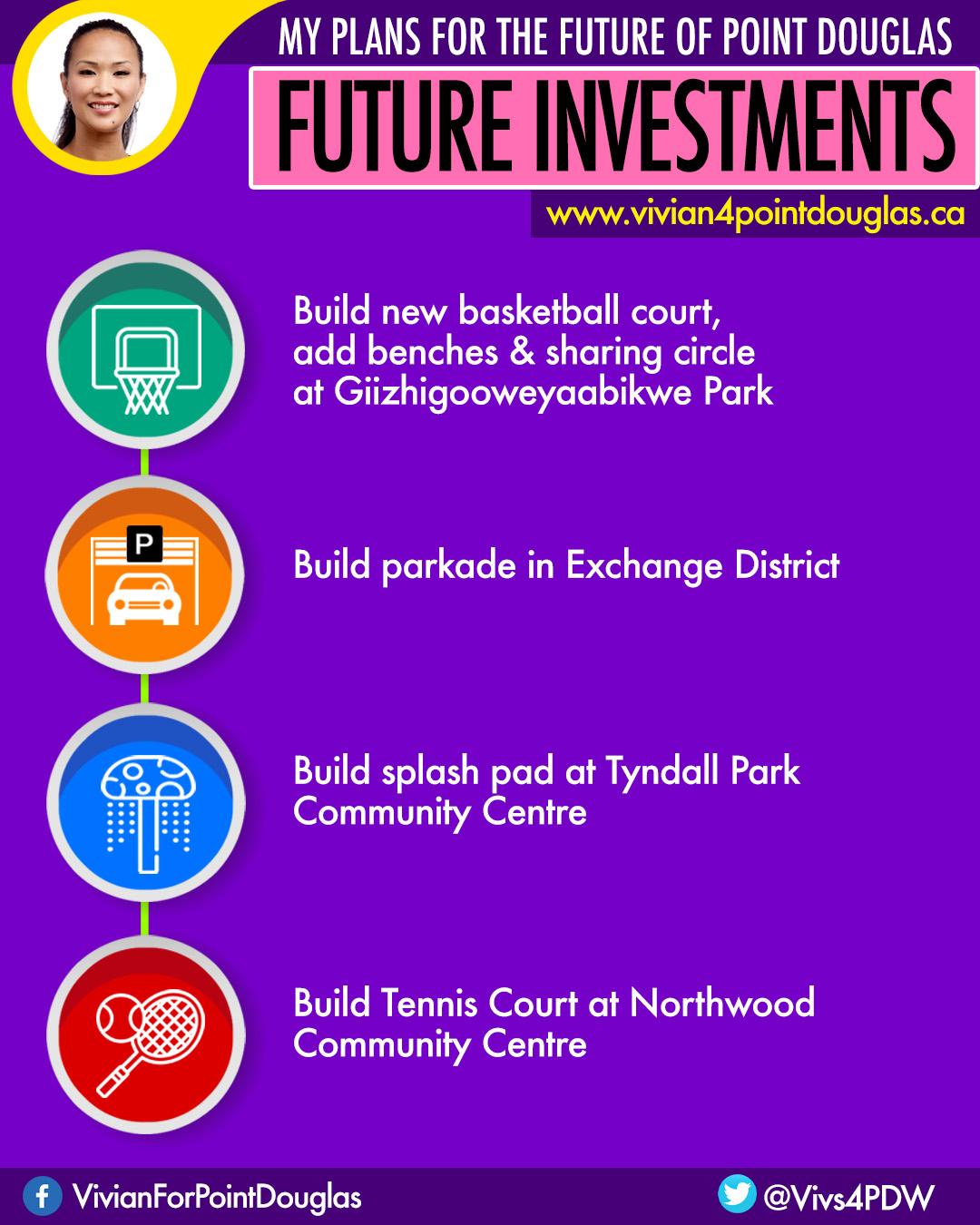 Future Investment