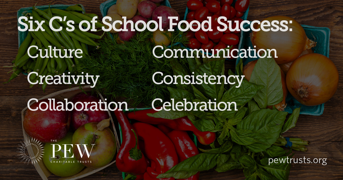 New Resource: Healthier School Meal Success Strategies
