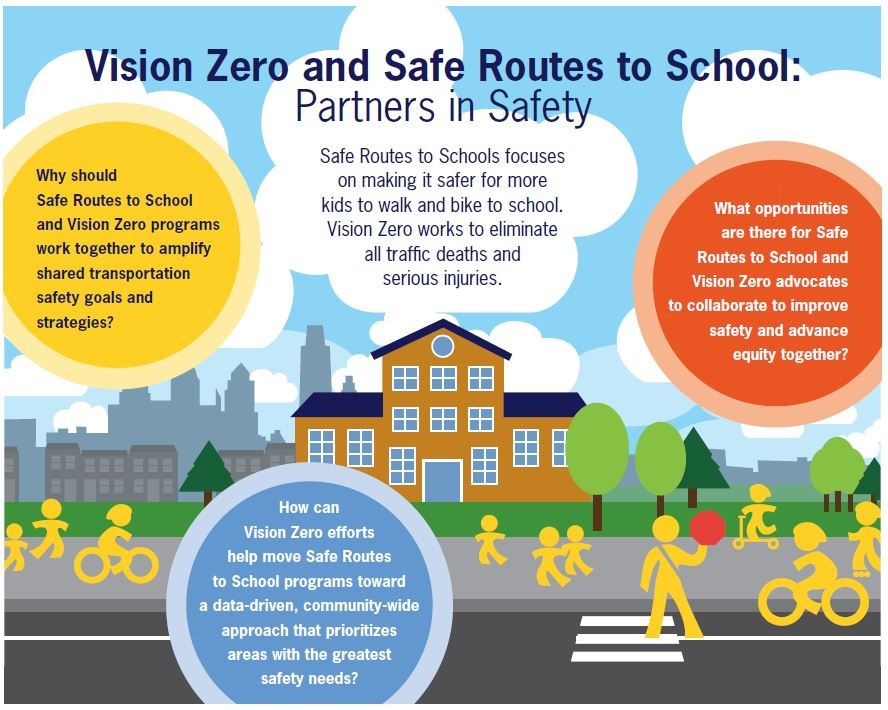 New Report: Vision Zero and Safe Routes to School: Partners in Safety