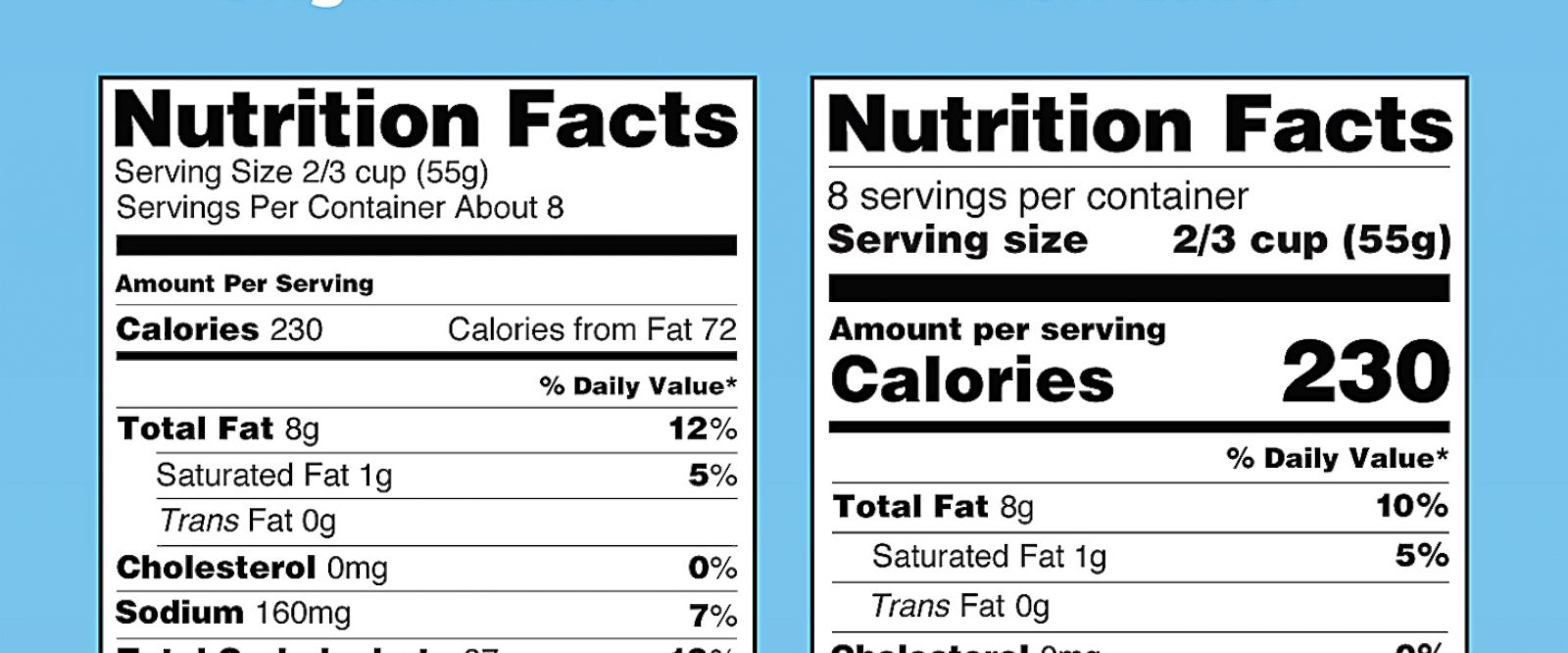 NutritionLabels.jpg