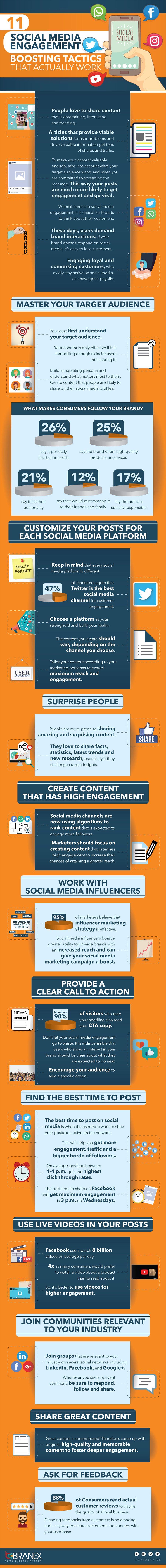 11_social_media_engagement_info.jpg