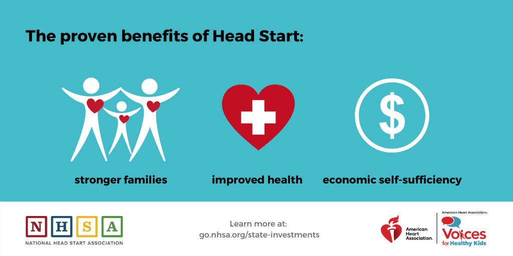 Every Little Bit Helps: Leveraging State Investment to Expand Head Start's Reach
