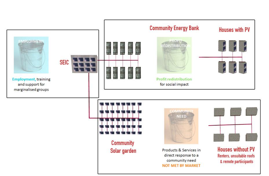 SEIC-sl-model_diag3.jpg