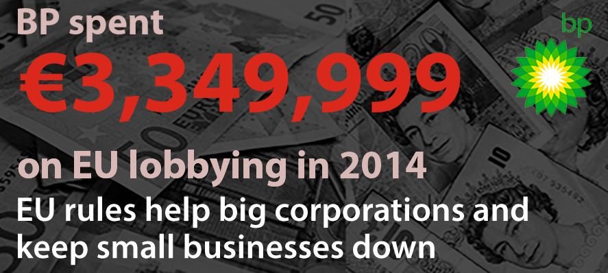What BP spent on EU lobbying - Banner