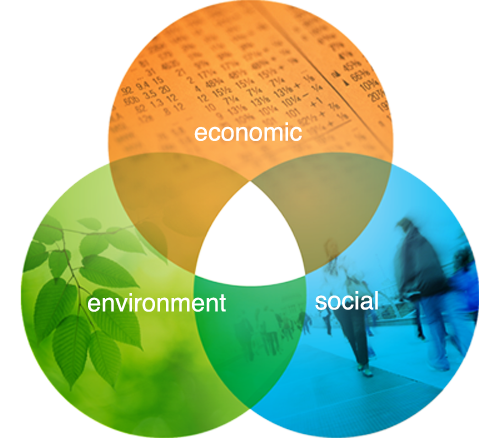 environment as an operations objective Operations manager problem-free licence renewal and ongoing approval from ea and key client contract renewal documented and approved ems in place.
