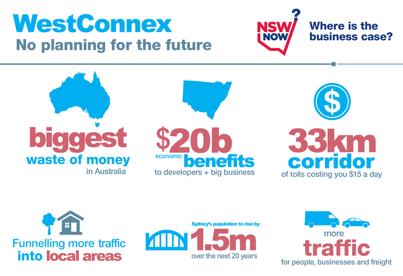 Adapted WestCONnex flyer