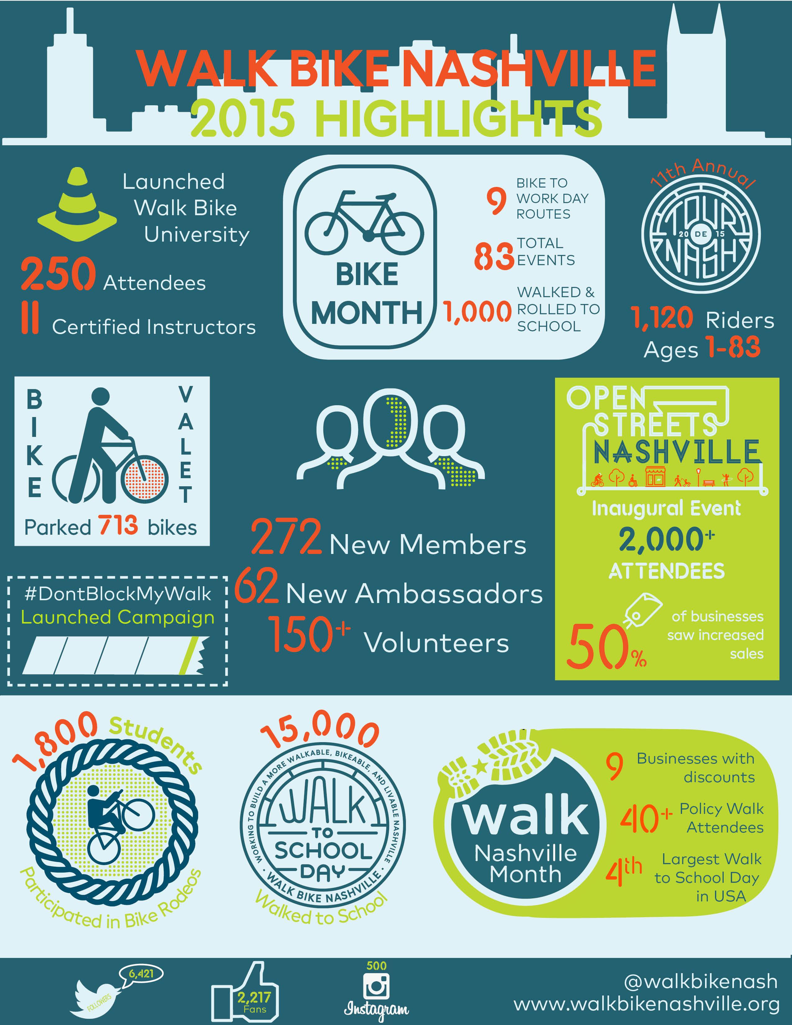 2015_infographic.jpg
