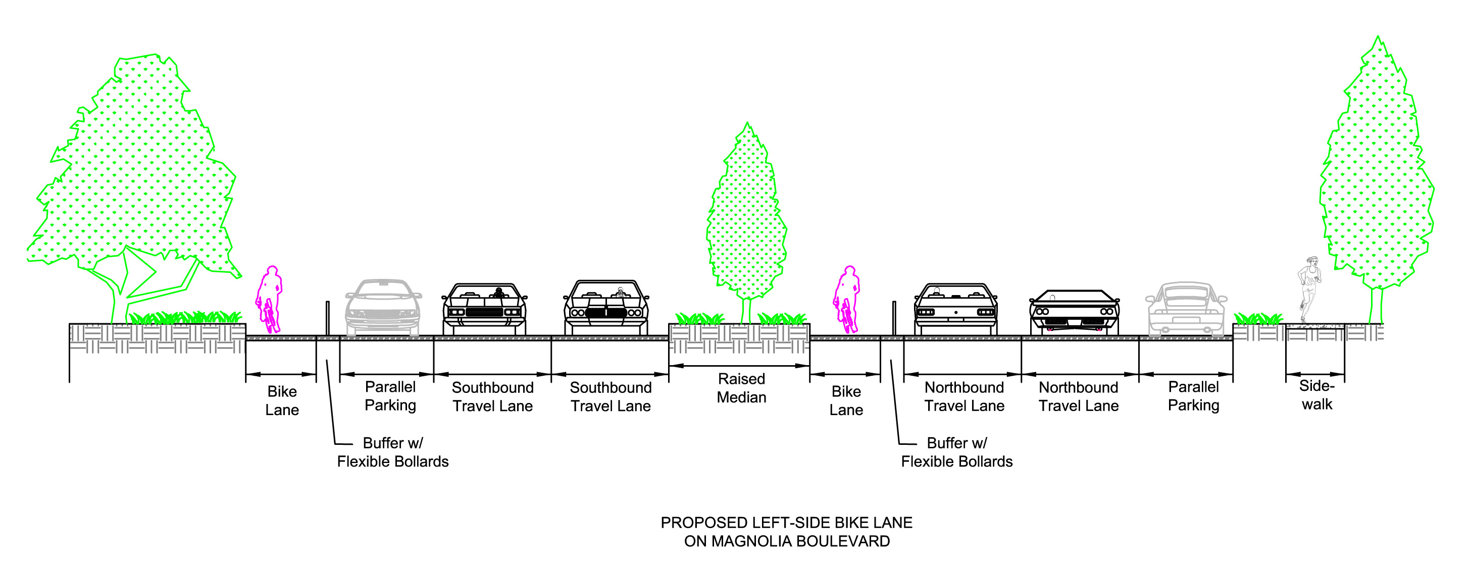 Proposed_Left-Side_Bike_Lane_Cross-Sections-01.jpg
