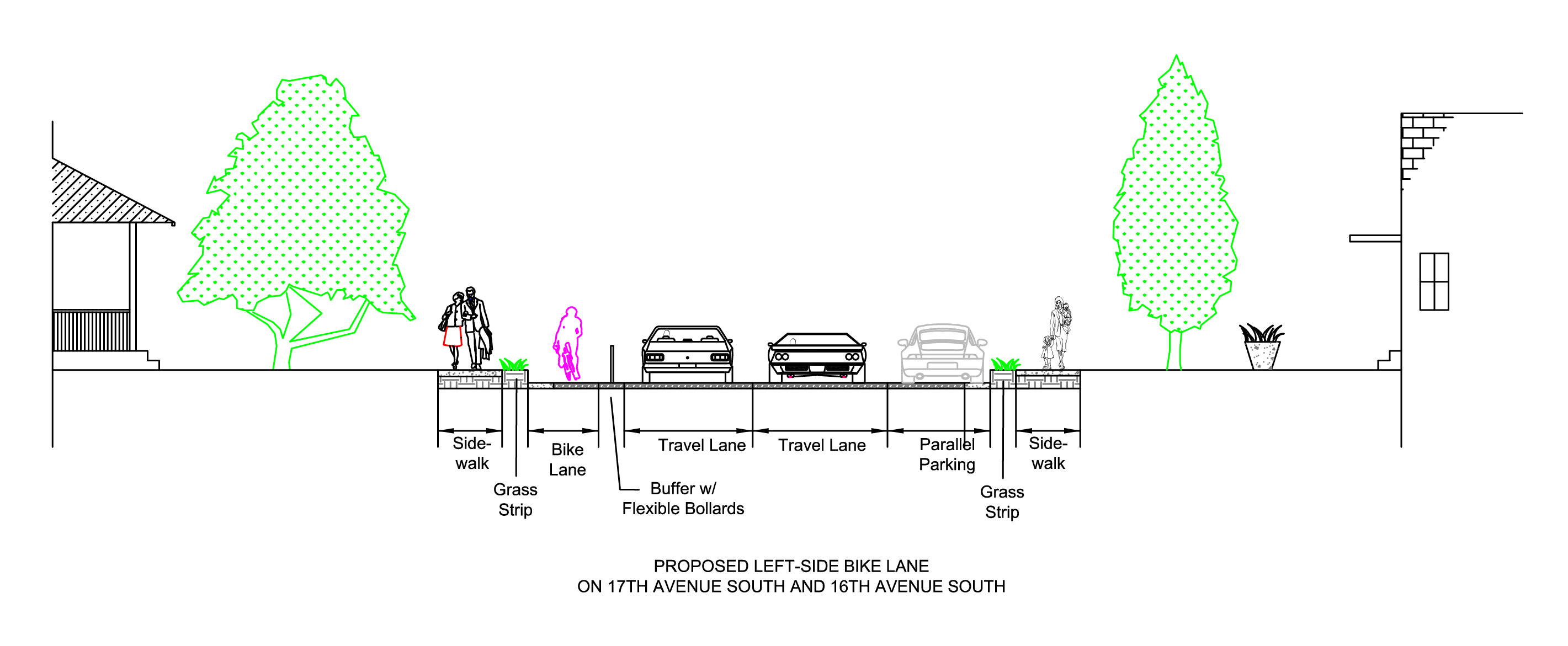 Proposed_Left-Side_Bike_Lane_Cross-Sections-02.jpg