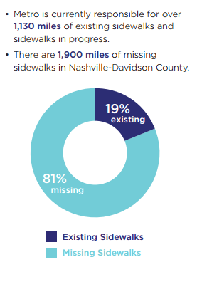 Missing_Sidewalks.PNG
