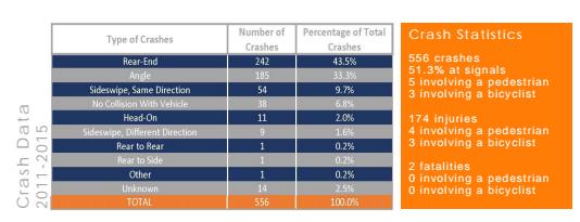 8th_crash_stats.PNG