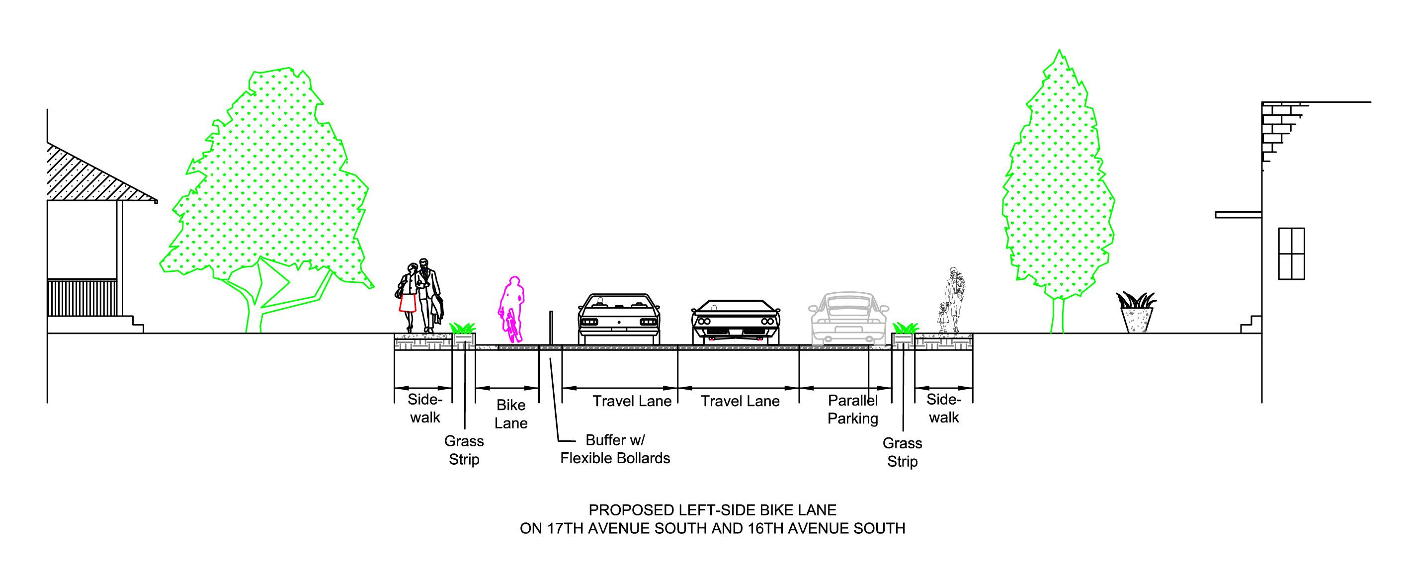Proposed_Left-Side_Bike_Lane_Cross-Sections-02.jpg