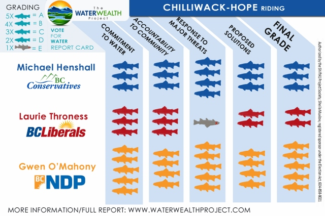 Report_Card_Chilliwack_Hope_infographic_FINAL3_(2)_(640x427).jpg