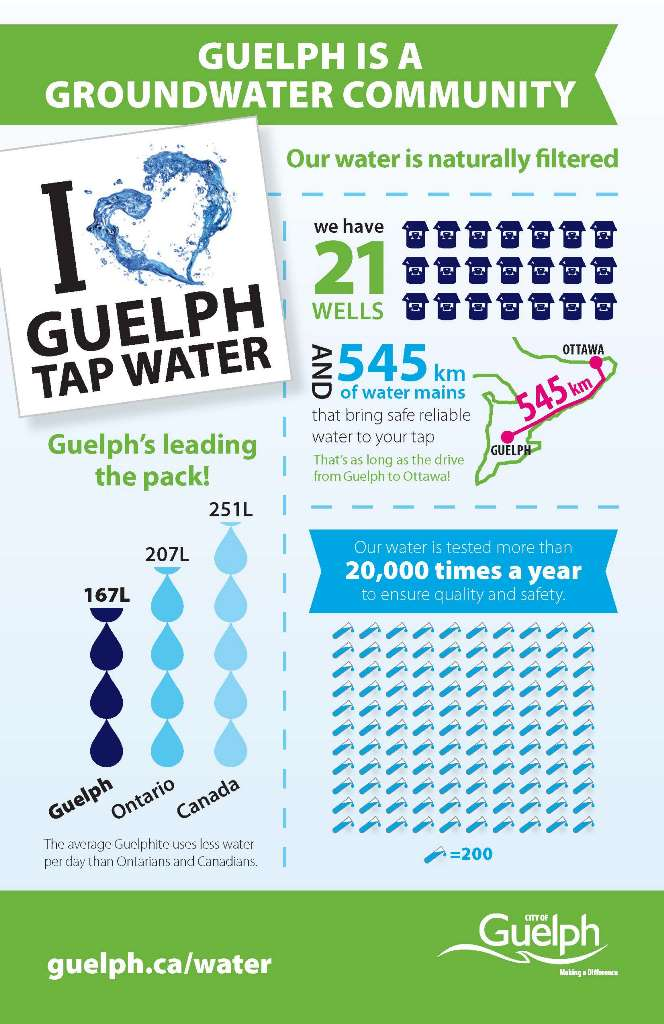 City_Guelph_back_page_ad_web.jpg
