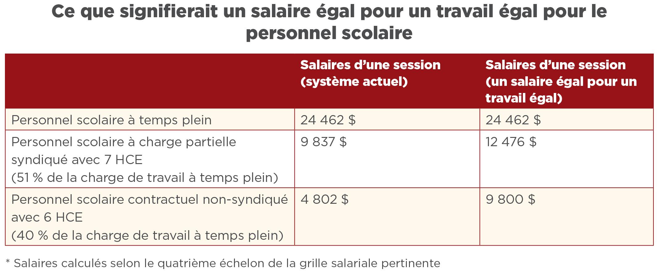 2017-08-fr_CAAT-A_bulletin_5-table.jpg