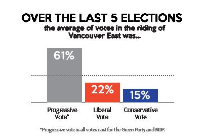 vote-split-graphic-01.png